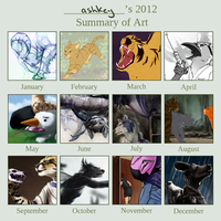 2012 art summary meme by ashkey