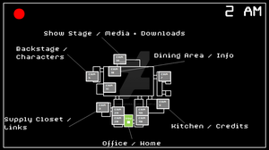 Five Nights at Freddy's fan site - concept 2 by MechaAshura20