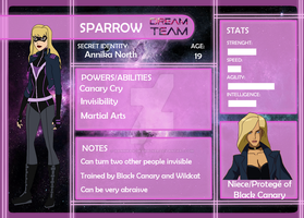Dream Team App: Sparrow by Hannikan-Skywalker