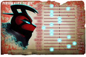 C-D : Jaspar's Personality Scale by Zap-Zap-Forever