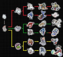 Digivolution Chart - Pichimon by Chameleon-Veil