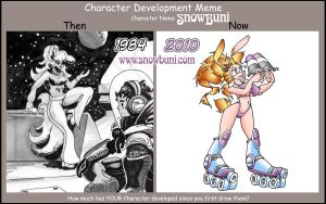 Character Development Meme by jhwood9