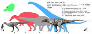 Dinosaurs of the Echkar Formation in Niger by NTamura
