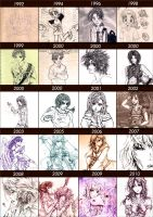 Line Art from 1992-2010 by Char-coal