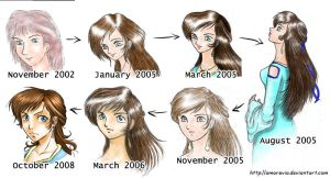 Evolution of an OC by Amarevia