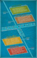 Design Culture Now by chimbaktu