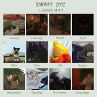 2012 Year End Summary by Ramvling