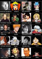 All Time Favorite Author's by Ayano27
