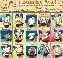 Forte Expression Chart PMD by lemondragon19