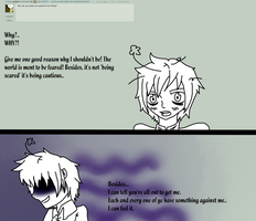 Q+A 11 - [2p!Nyo! event] Scardy-cat by APH-RepblicOfIreland
