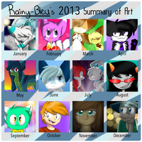 2013: A Summary by Rainy-bleu