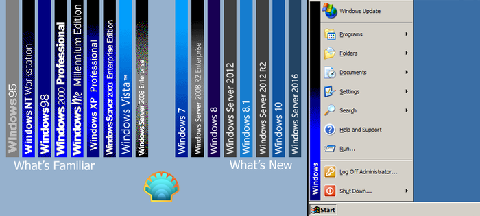 Original Windows Captions Skin for Classic Shell by ROB-the-Roboman