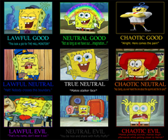 Spongebob Squarepants Alignment Chart by JayZeeTee16