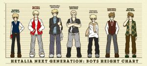 HetaNEXT: Boys Height Chart (incomplete) by BlueStorm-Studio