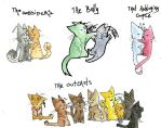 The cats of junior high school by LoD90