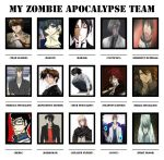 My Zombie Team by GirlGamer55