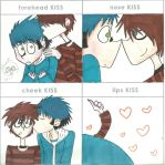 Mordecai and Rigby Kiss Meme by YUMI-Vs-Gorillaz