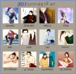 2013 Summary of art by snowhaven