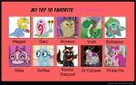 My top ten favorite cute characters by Porygon2z