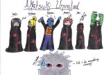 Akatsuki Unveiled by Bitter-Crimson-Tears