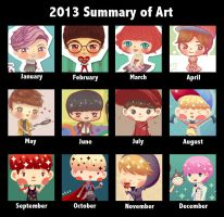 2013 Art Summary by Jadekyy
