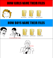 How Boys and Girls Name Their Files -Rage Comic- by Albowtross91