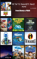 My Top 10 Favorite Disney/PIXAR movies by skullzproductions