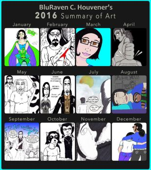 Year End Review 2016 by BluRavenHouvener