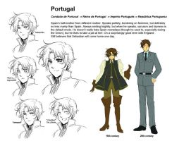 Portugal sketch by hime1999