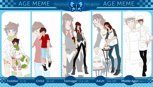 MM: Age Meme by Ushimipan