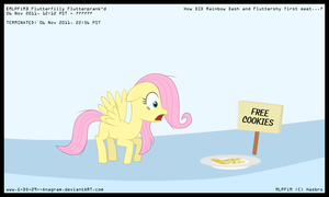 Fluttershy Prank'd by G-DO-29--Anagram