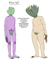 Plants Species Guide by purrcatory