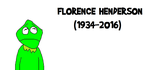 Kermit the Frog Feels Sad About Florence Henderson by MikeEddyAdmirer89