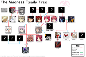 Madness: Family Tree by KPenDragon