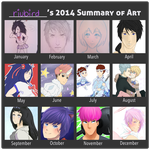 2014SummaryofArt by NeonBirdy