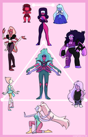 Fusion Infographic by wishkoi