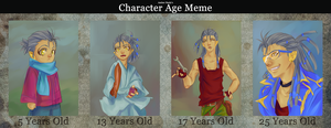 Ages Meme - Airo by PepperSan