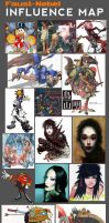 Influence map by Faust-Nebel