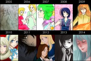THE TEN YEARS WORK EVOLUTION by jangstitch