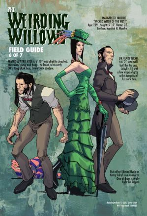 WEIRDING WILLOWS - JEKYLL, HYDE and WICKED WITCH by DeevElliott