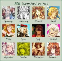 2011 summary of art by Razuri-the-Sleepless