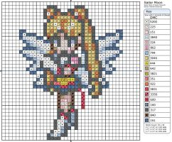 Sailor Moon by Makibird-Stitching