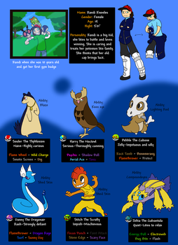 PCBC3 Ref by spud133