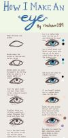 Eye Tutorial by rinchan089