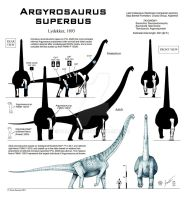 Argyrosaurus superbus by Paleo-King