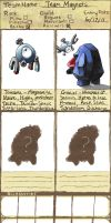 Team Magnets - PMD Explorers by stuffed