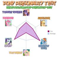brony personality test by supersin