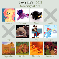 2012 Summary of Art by Feyrah