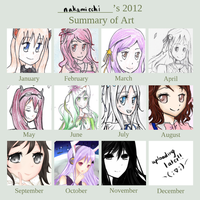 2012 Improvement Meme by nakamimi