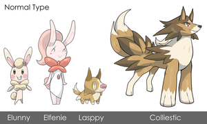 Pokemon Chaos and Pokemon Order - Normal Type by Deco-kun